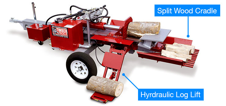 log-Splitter-diagram